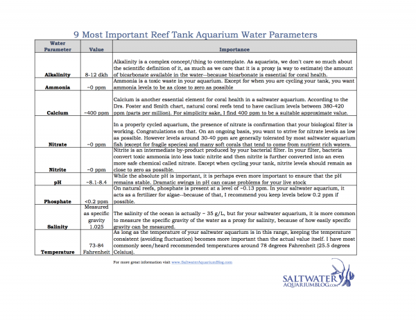 reef tank parameters chart free for downloading and printing